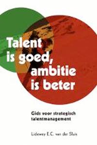 Talent Is Goed Ambitie Is Beter